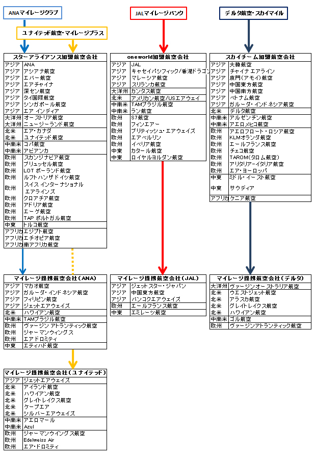 chart_final01