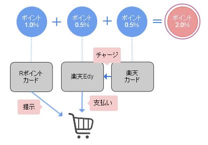 method01