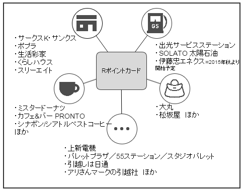 rpoint (7)