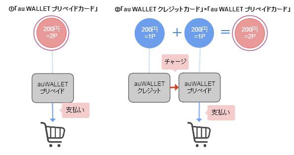 auwallet (4)